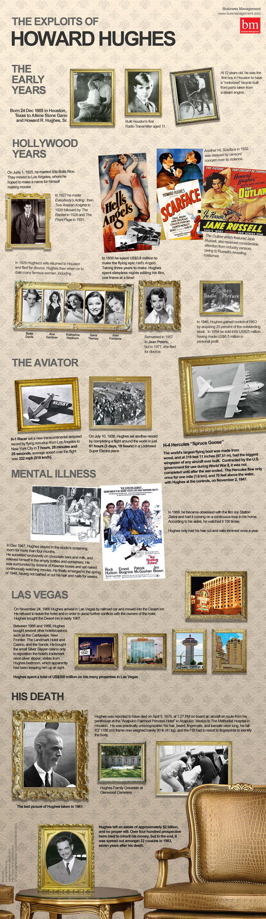 howard-hughes-infographic