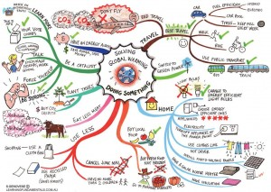 Global Warming Infographic