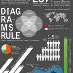 Funny Infographic