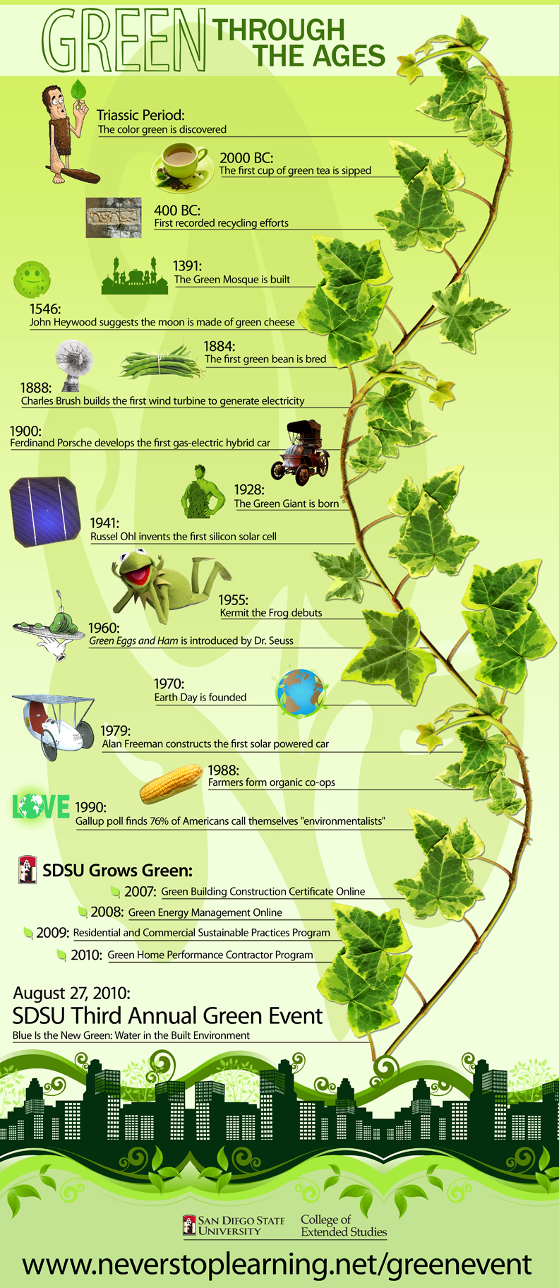 green-infographic