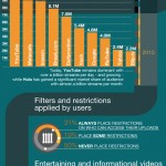 online-video-infographic