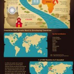 struggling-countries-around-the-world-graphic