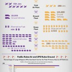 FedEx_vs_UPS_infographic