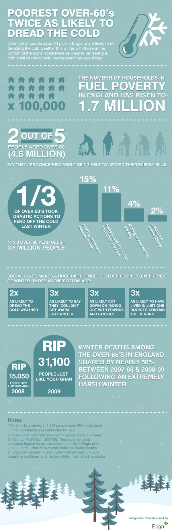 winter-cold-graphic