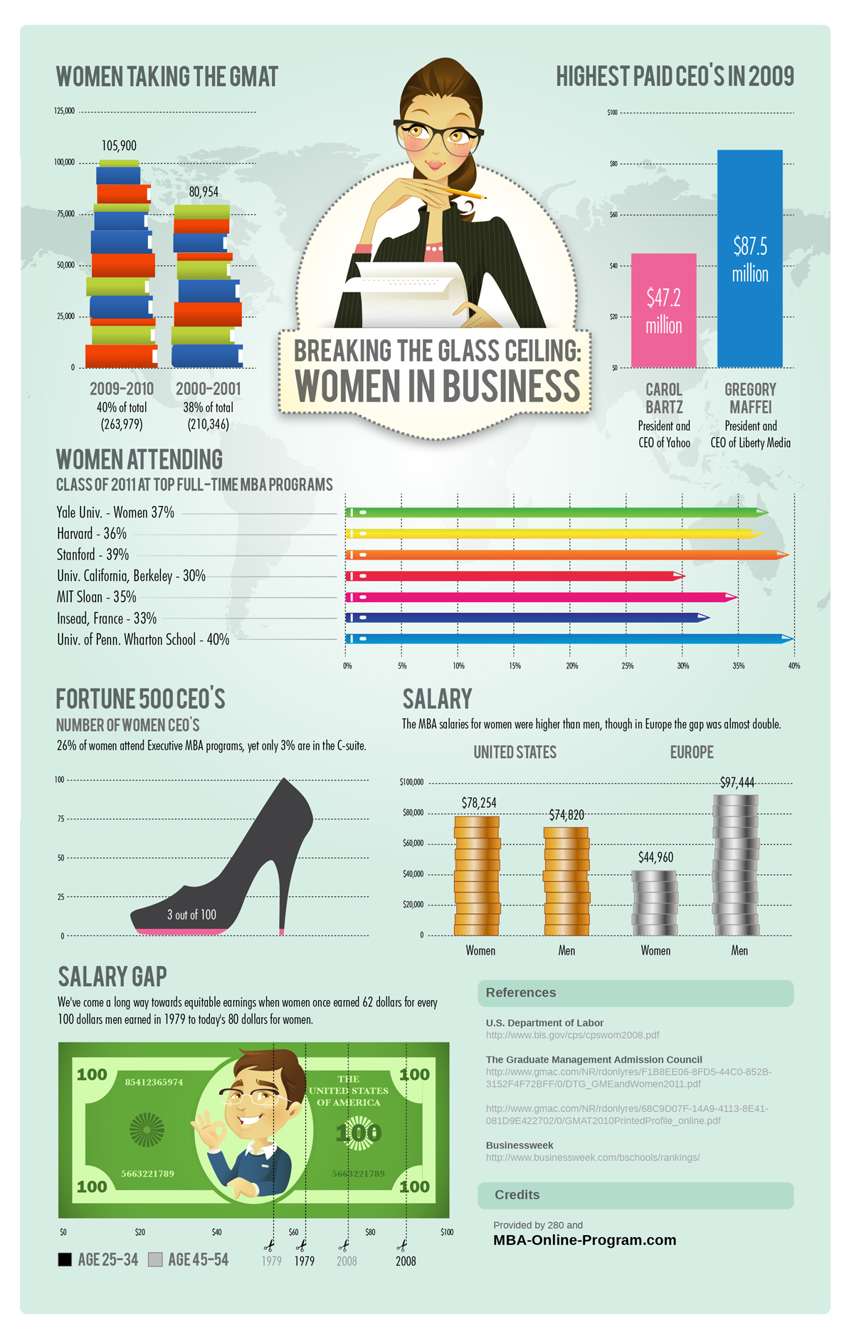 Business-Women-infographic