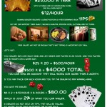 Casino-Dealers-Infographic