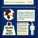 Reduce-Carbon-Emissions-At-Trade-Shows-Infographic