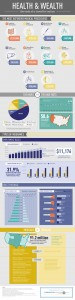 health-care-information-infographic