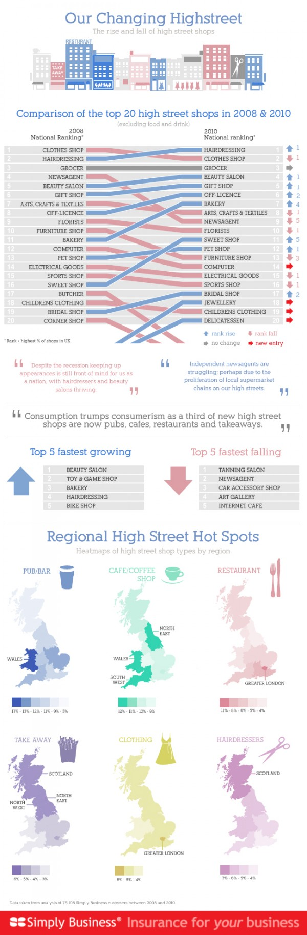 high-street-britain-infographic