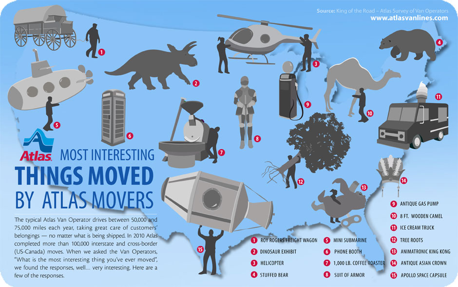 most-interesting-things-moved-by-atlas-940