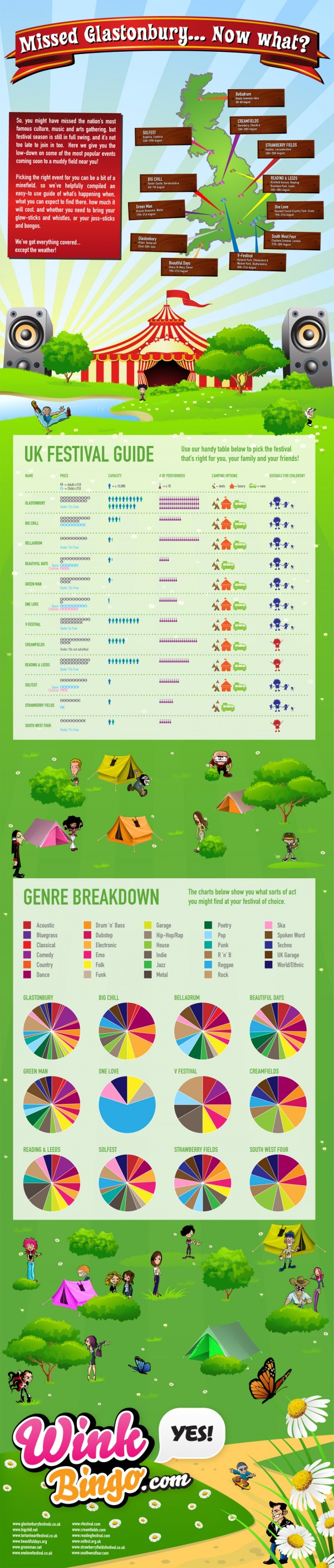 festival-survival-guide-2011-wink-bingo