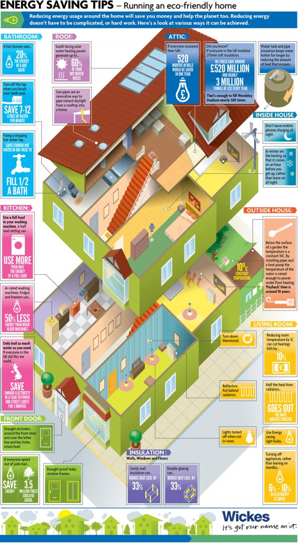 wickes-energy-savings-infographic