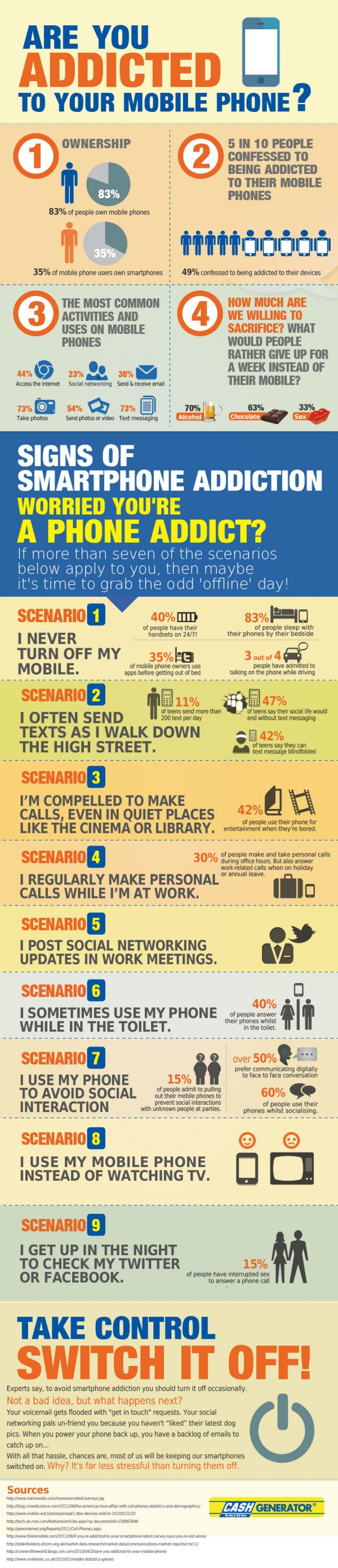 are-you-addicted-to-your-mobile-phone
