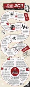 Christmas-Finance-Board-Game-Infographic