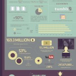 internet_usage_predictions-infographic