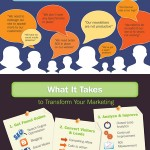 Inbound-Marketing-Infographic