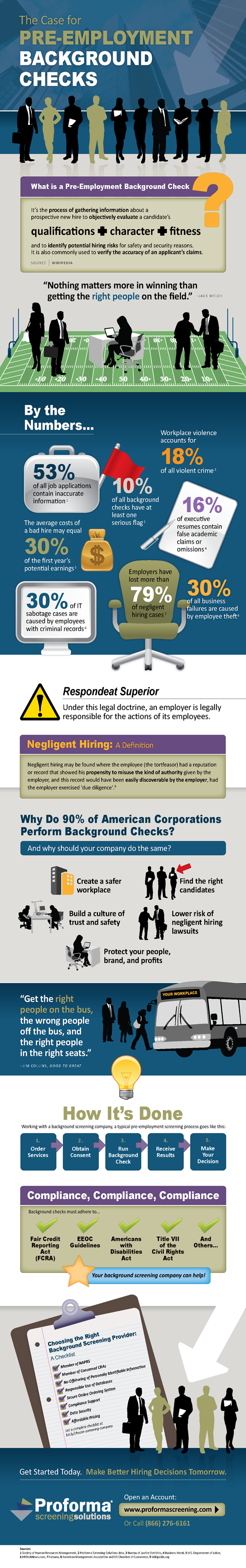 Pre-Employment-Background-Checks-Infographics