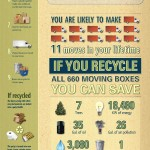 Save-trees-recycle-moving-boxes-infographic