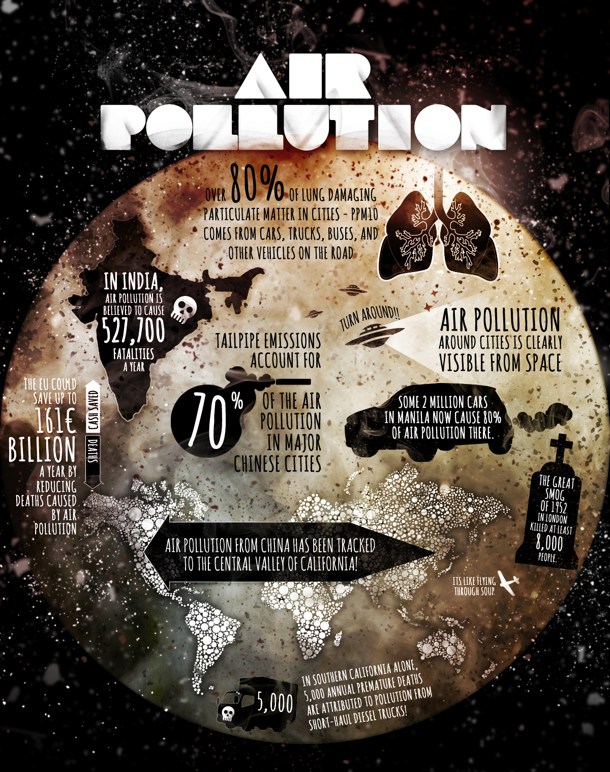 air-pollution-facts-infographic