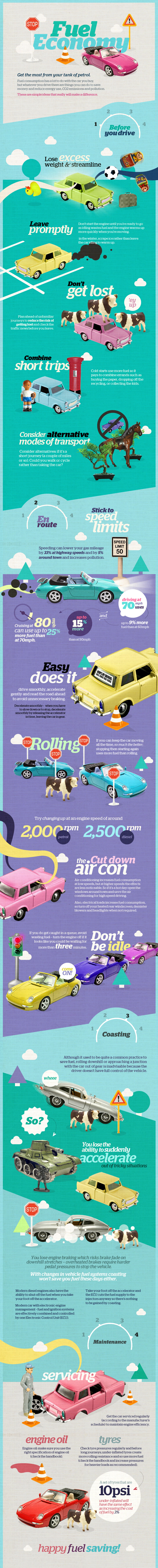 better-fuel-economy-tips-infographic