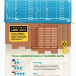 house-sizes-worldwide-infographic