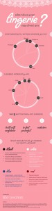 lingerie-infographic