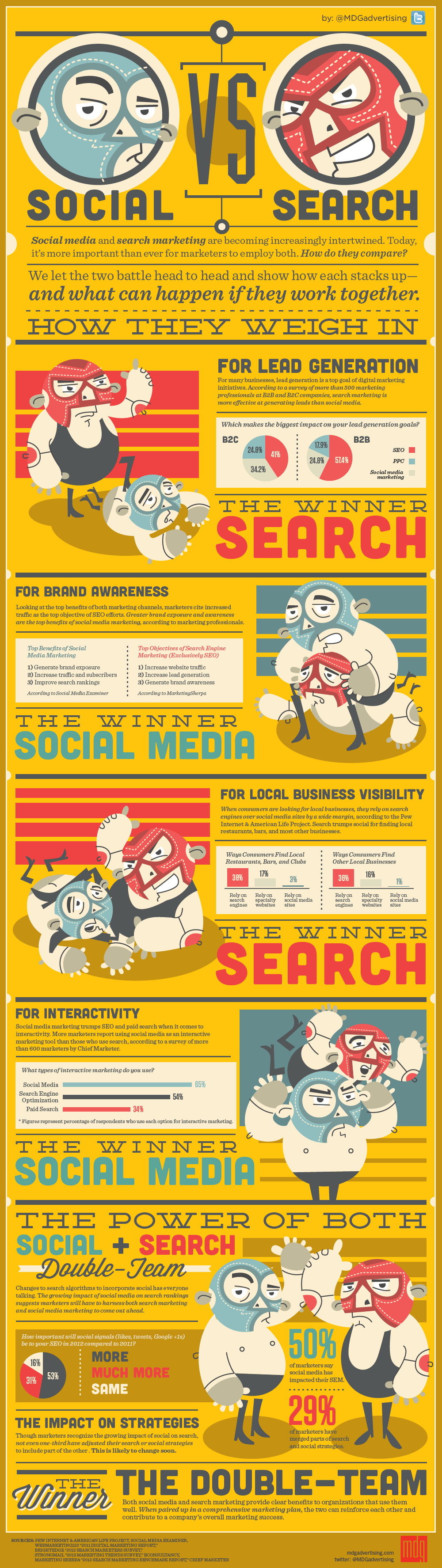 social vs search infographic Social Media  v  Search Marketing