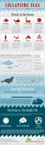threats-worlds-oceans-facts