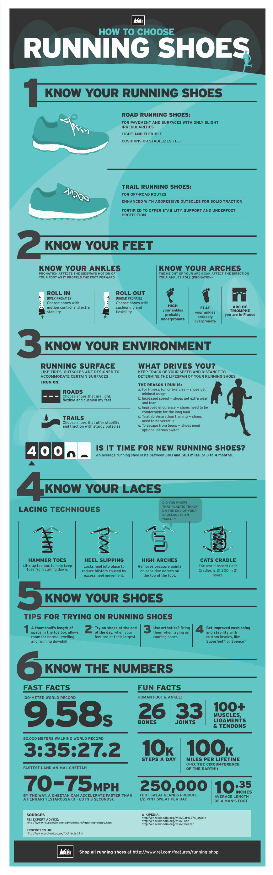 best-running-shoes-for-your-feet-infographic