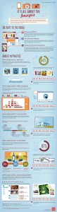 images-social-media-infographics