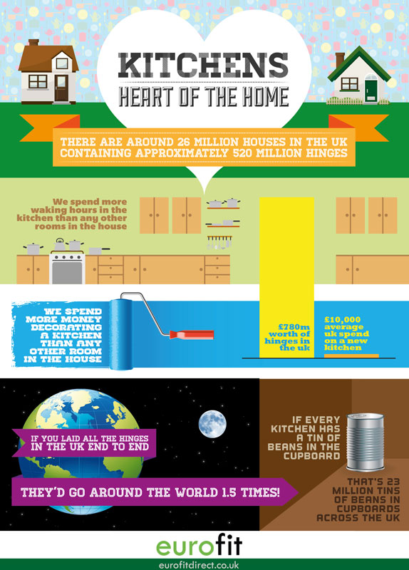 kitchen-hinge-infographic