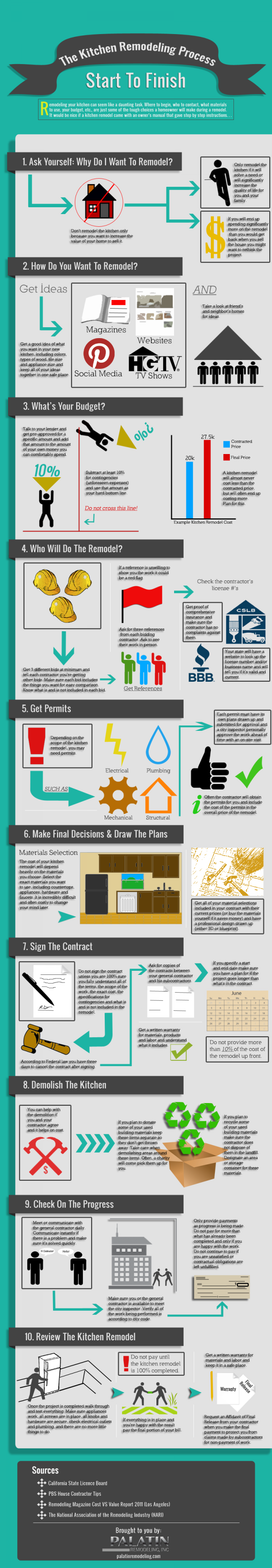 palatin-kitchen-infographic-copy
