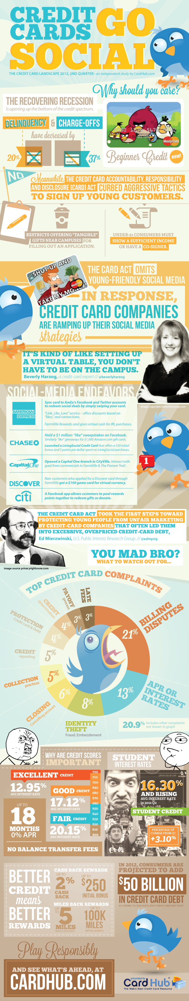 Credit-Cards-Social-Infographic