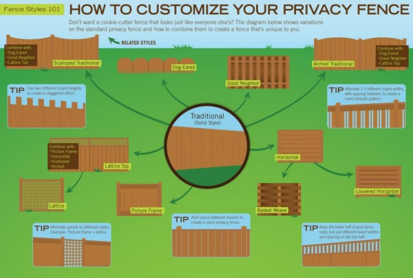 Customize-Your-Privacy-Fence-1024x691