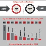 infograph-cyber-crime