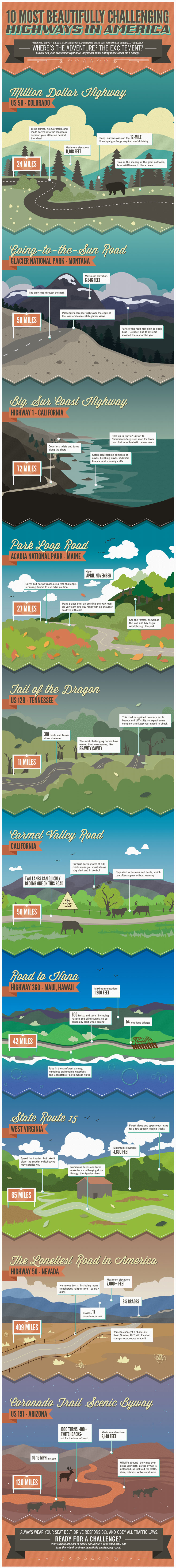 The 10 Most Beautifully Challenging Highways in America - An Infographic from Infographics Showcase