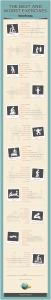 best-worst-exercises-infographic