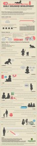 child-development-infographic