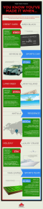 you-know-you-made-it-when-infographic