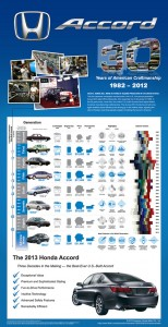 Honda-Accord-30-Years
