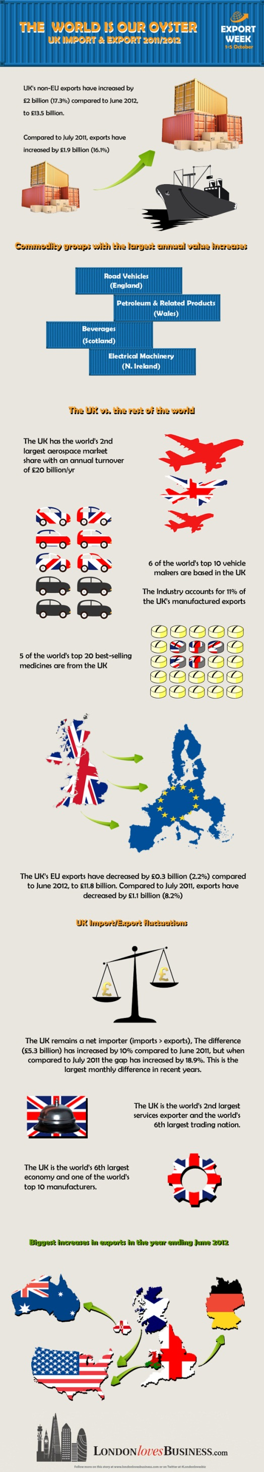 UK-export-infographic