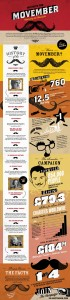 121101-CGN-InfoGraphic-Movember