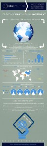 eb5-visa-program-statistics