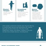 noid-cerebral_palsy_infographic