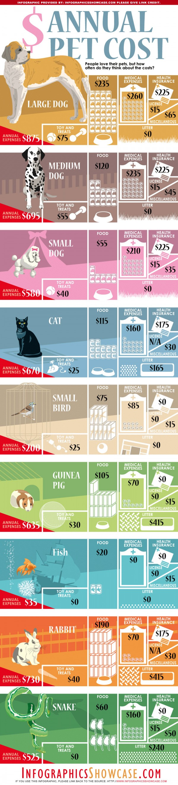 Pet-Costs-Infographic