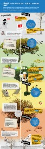 Ultrabook_2013_Infographic