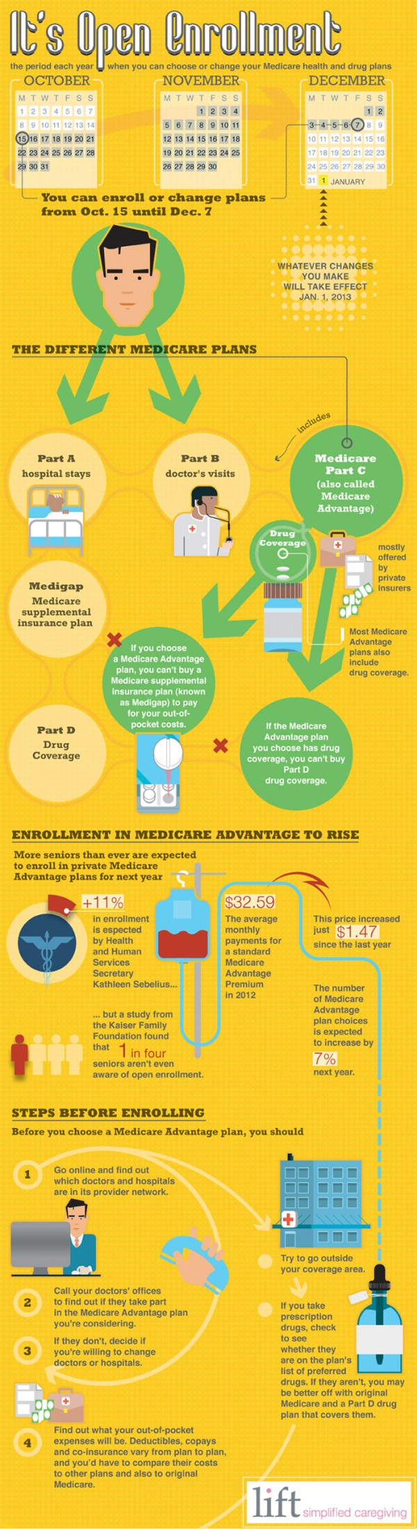 medicare-open-enrollement-infographic