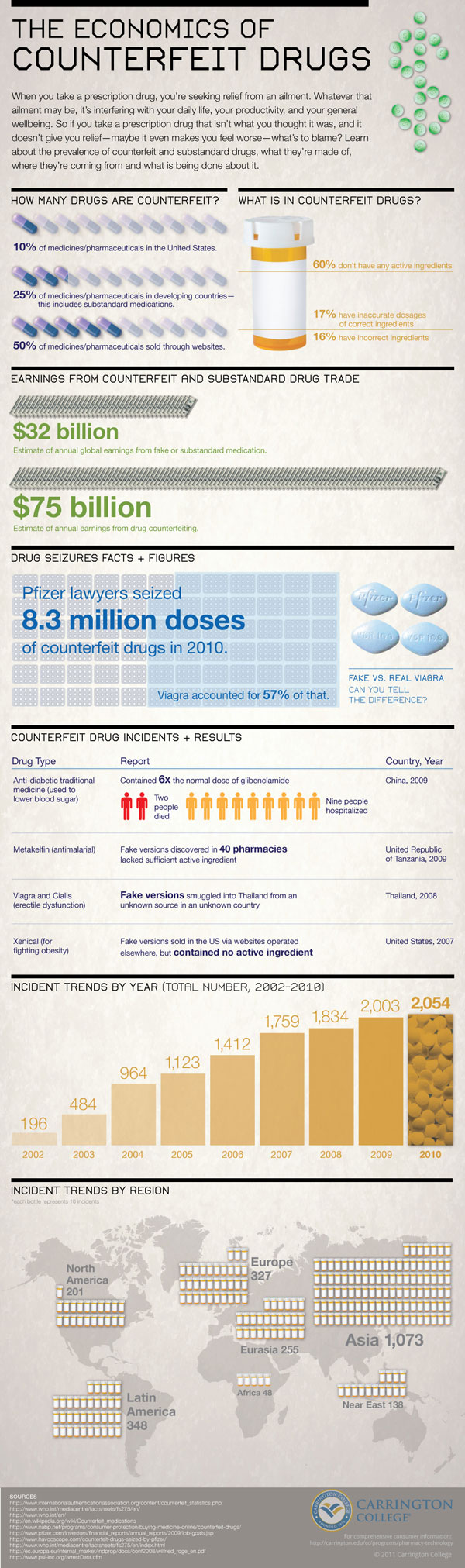 counterfeit-drugs-thumb-infographic