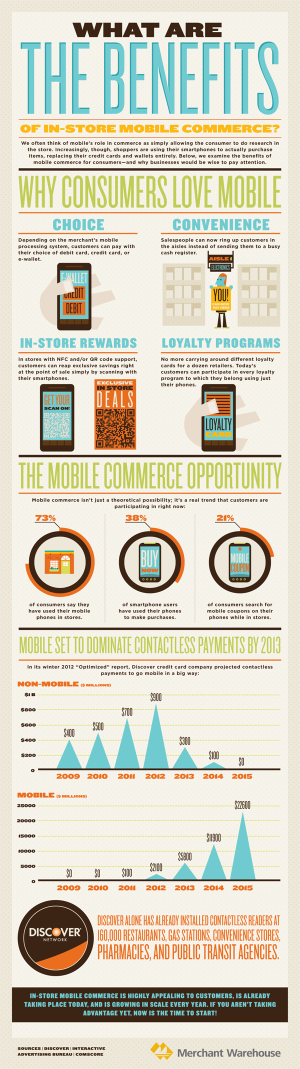 Benefits-of-mobile-commerce