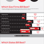 Law Firm Survey Results Infographic